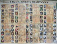 Magyarország uralkodói